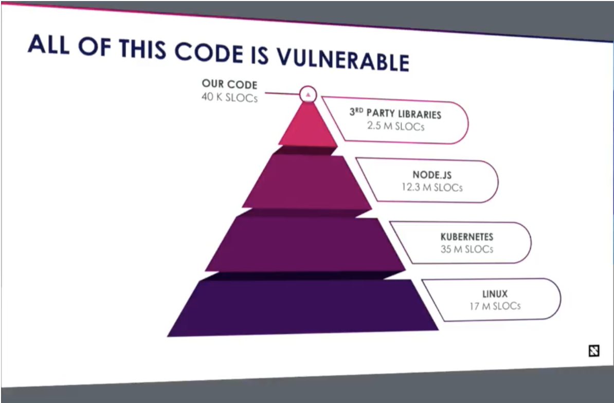 2018-05-05-all-code-is-vulnerable.png